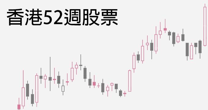 香港52週股票